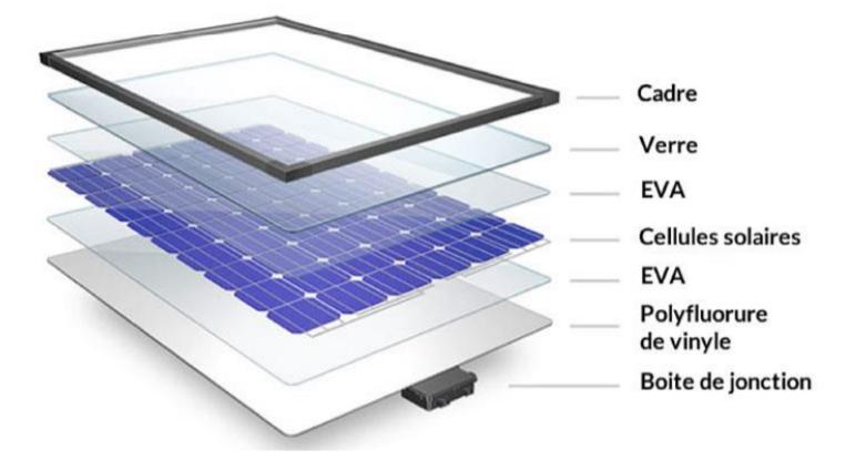 artisan rge à toulon pour panneaux solaires dans le var